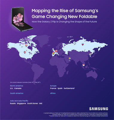 Mapping the Rise of Samsung's Game Changing New Foldable (CNW Group/Samsung Electronics Canada)